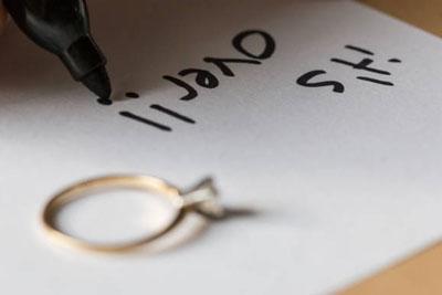 Как подать документы без мужа или жены